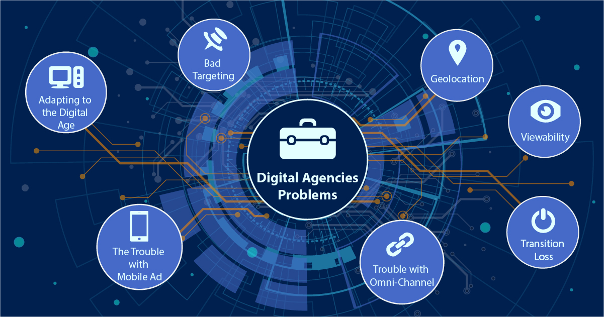 marketing automation for advertising agencies