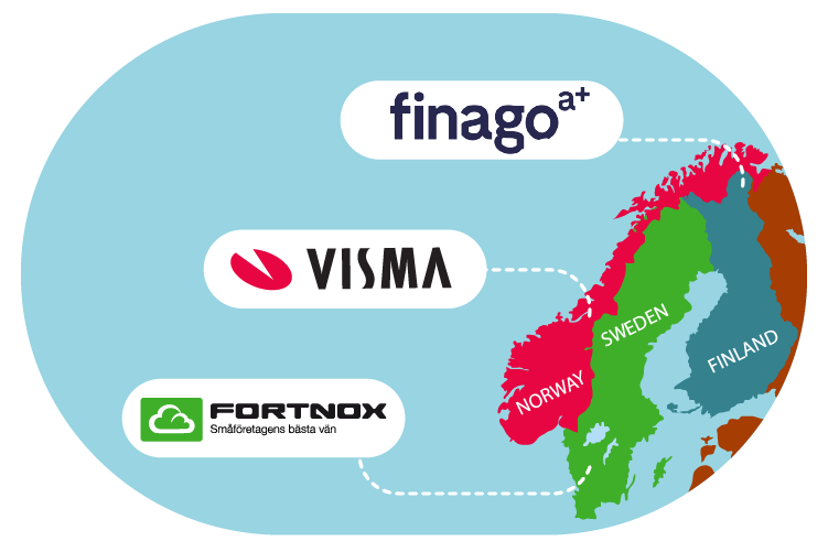 accounting automation for Scandinavia and Baltic