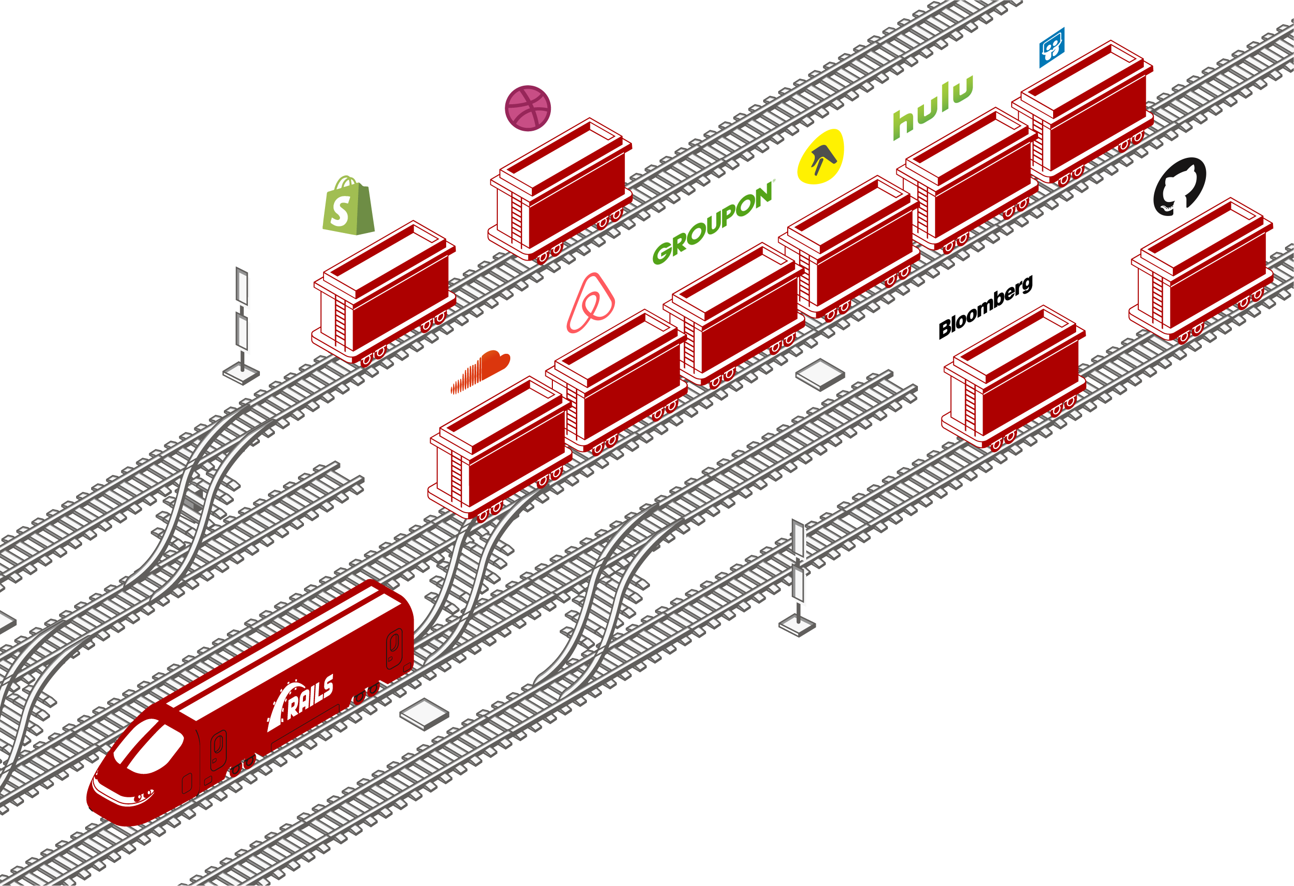 ruby on rails web apps