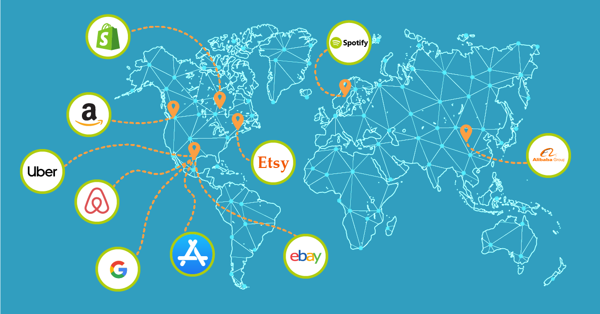 top world marketplaces