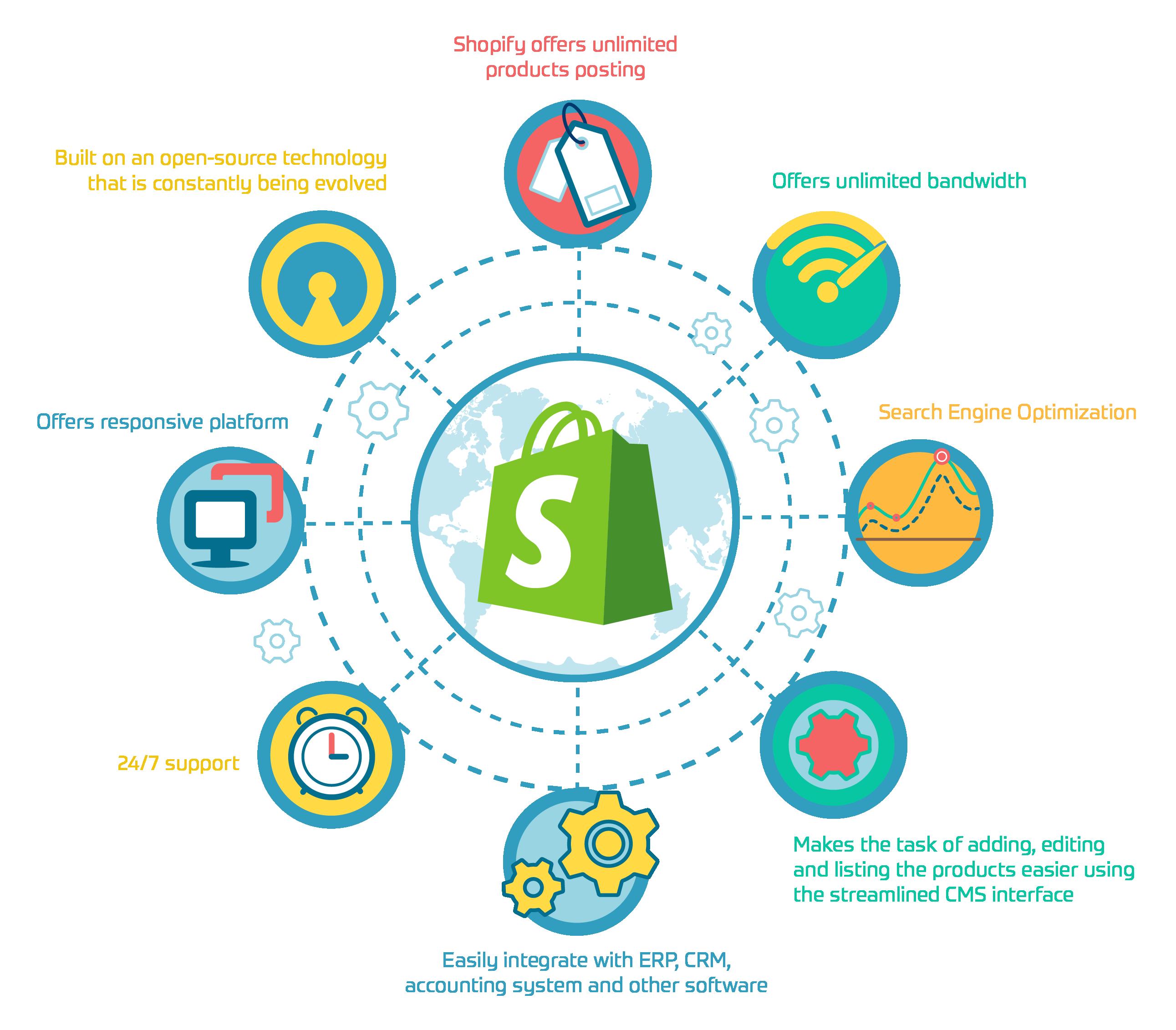 shopify app web development