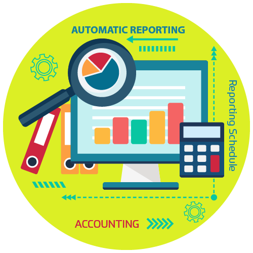 Accounting Report Tool